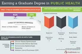 public health graduate programs public health graduate schools public health graduate degree programs information