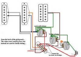 strat hss wiring diagram strat image wiring diagram strat wiring diagram hss images on strat hss wiring diagram