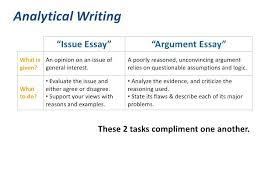 format of argumentative essay how argumentative essay format  format of argumentative essay how argumentative essay format sample format persuasive essay