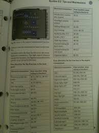 vw mk6 jetta fuse box diagram 2015 wiring diagram for you • 2006 volkswagen rabbit fuse box diagram 2006 bmw 525i fuse vw mk6 jetta fuse box diagram 2015 2006 vw jetta fuse box diagram