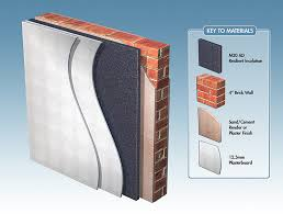 m20ad wall sound proofing