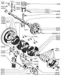 l cylinder engine diagram l automotive wiring diagrams l226 cylinder engine diagram l226 home wiring diagrams