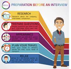 How To Do A Interview Under Fontanacountryinn Com
