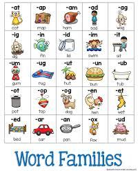 Best 25+ Alphabet phonics ideas on Pinterest | Phonics worksheets ...