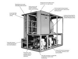 trane xe1000 trane xb1000 air conditioner parts manual