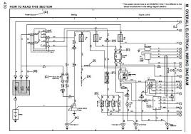 electrical wiring diagrams for cars wiring diagram and hernes electrical wiring diagram for car nodasystech