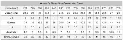Taiwan Shoe Size Conversion Chart Specific Taiwan Shoe Size Chart Timberland Earthkeepers Size