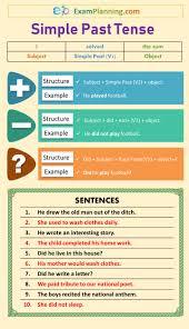 English Tense Structure Chart Simple Past Tense Uses Formula Sentences Exercise