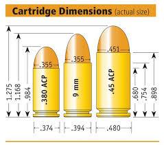 Vintage Outdoors Cartridge Dimensions Comparison Of 380