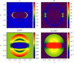 A Novel High Order Entropy Stable 3d Amr Mhd Solver With