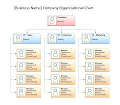 Organisational Flow Chart Excel Circumstantial Excel Organizational Chart Templates