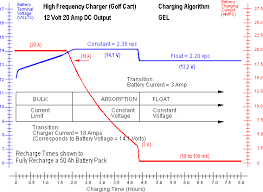 deep cycle battery frequently asked questions deltran deep cycle gell cell