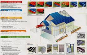 Light Steel Frame House Philippines Ajiya Metal Roofing Metal Frame Galvanized C Zed Purlins