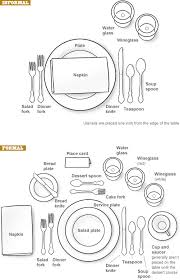 formal setting of a table. dinner party 101: how to set a table without being stuffy. proper settingformal formal setting of e
