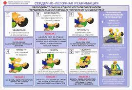 Отравление лекарственными препаратами симптомы первая помощь  сердечно легочная реанимация