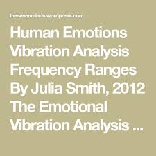 Emotional Energy Life Truths To Live By Human Emotions