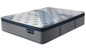 Serta pillow top mattress Twin Congratulations Your Zip Code Qualifies For Day Shipping Serta Serta Blue Fusion 5000 Cushion Firm Pillow Top Mattress