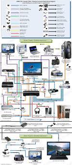 home entertainment wiring diagram hdcabling centurion and home entertainment wiring diagram 1