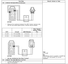 1996 ford f350 wiring diagram on 1996 images free download wiring 1996 Ford F 350 Wiring Diagram 1996 ford f350 wiring diagram 5 1996 ford f250 wiring diagrams diesel wiring diagram on 2007 f 150 fx4 1996 ford f350 stereo wiring diagram