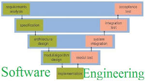 software engineering assignment help information technology  software engineering assignment help