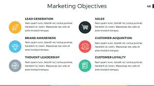 Presentation On Sales And Marketing Template Product Ppt Vitaminac