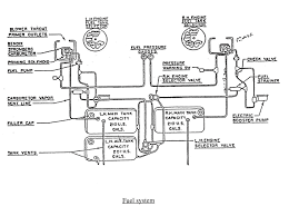1988 ford ranger wiring diagram 1988 discover your wiring chevy fuel tank selector wiring diagram ford ranger fuel line diagram moreover 86