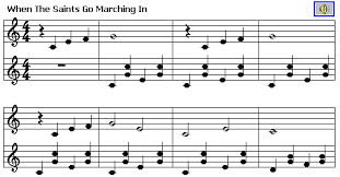 Songs are made by putting multiple bars of music together to form larger sections, and then putting these larger sections together. How Music Works