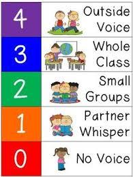 Voice Level Chart Freebie Voice Level Charts Voice Levels