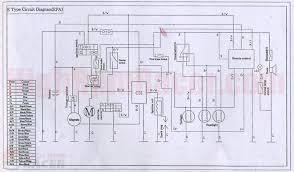 chinese atv 110 wiring diagram wiring diagram for 110cc 4 wheeler at Redcat 110cc Atv Wiring Diagram