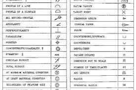 hvac drawing symbols the wiring diagram hvac drawing symbols chart wiring diagram wiring diagram