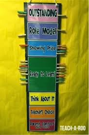 Clip Chart Behavior Management System Clip Chart Behavior Management System Nuts And Bolts