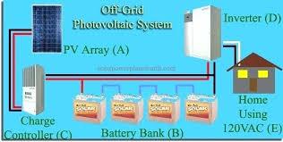 photovoltaic system wiring diagram lotsangogiasi com photovoltaic system wiring diagram solar panel wiring diagram off grid solar power systems com off grid