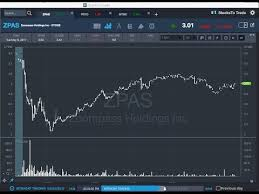 Videos Matching The Most Reliable Penny Stock Pattern Over