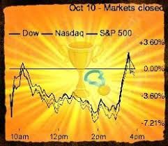 Stock Market Game Chart Of The Day Resources For Teaching