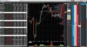 Market View On Tt Fx Charts Patrick Rooney Medium