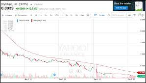 The Impact Of A Reverse Stock Split Seeking Alpha