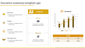 Executive Summary Template Ppt With Chart