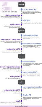 school personal statement help LexisNexis Canada Store