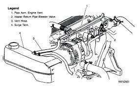 2005 chevy cavalier engine diagram of respiratory system scoliodon 1 reply 2005 chevy cavalier engine diagram diagrama de flujo una empresa 2005 chevy cavalier engine diagram