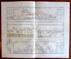Amazon Com World Mountain Heights Comparison Chart 1860