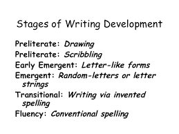 Stages Of Writing Development Chart Stages Of Writing Development