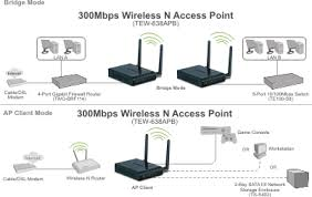 help] boosting range of belkin n router belkin dslreports forums http //router to finish setup at Belkin Network Diagram