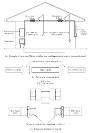 Gas Pipe Diagram Catalogue Of Schemas