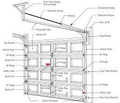 garage door detail door jamb detail garage door details overhead door jamb detail cad roller shutter