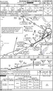 Ifr Terminal Charts For Luxembourg Ellx Jeppesen