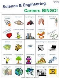 What Are Stem Careers Stem Careers Bingo Game Middle High School