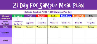 21 Day Fix Meal Chart 21 Day Fix Meal Plan Sample Menus For 1200 1499 1500 1799