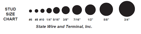 Ring Terminals Size Chart We Are Terminal Experts State Wire