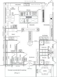 Hospital Kitchen Layout Design