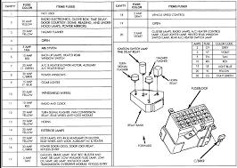 2008 dodge avenger wiring diagram 2008 Dodge Avenger Fuse Box dodge fuse box problem dodge diy wiring diagrams 2008 dodge avenger fuse box location
